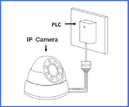 pp-installation-3.1