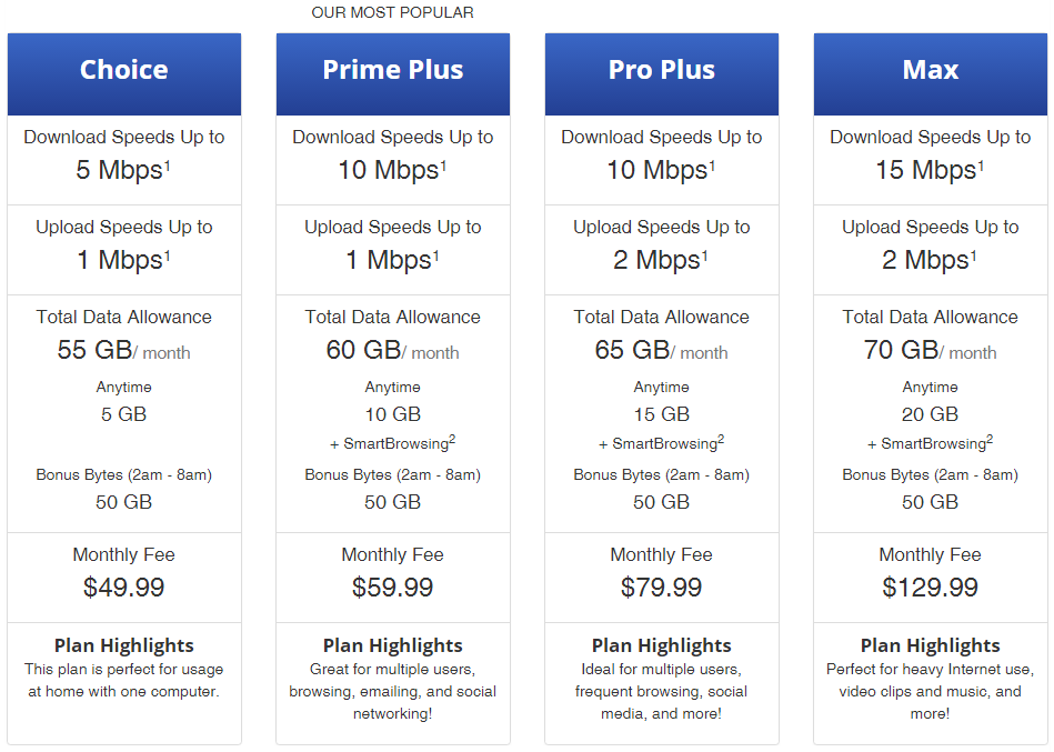 HughesNet_Pricing_2016